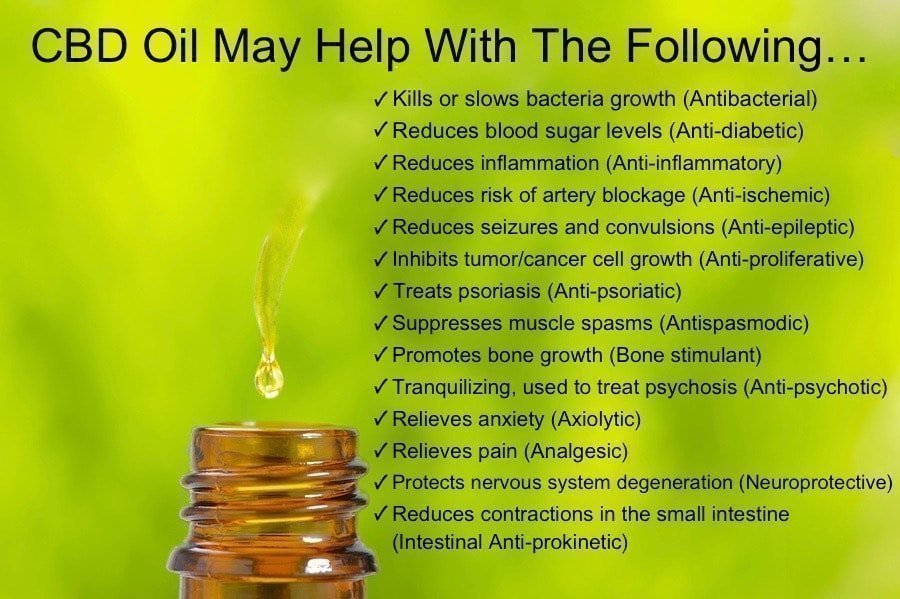 What Is UK Cannabis Oil For